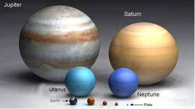 Jupiter Saturn Uranus Neptune Earth Pluto