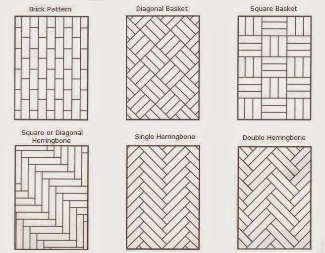 What is the meaning of parquet floor driverlayer search for M floor meaning