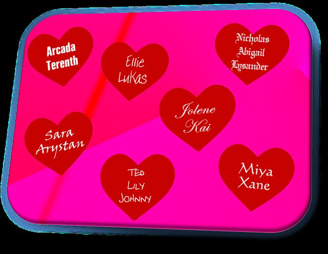 Romance Novel Characters