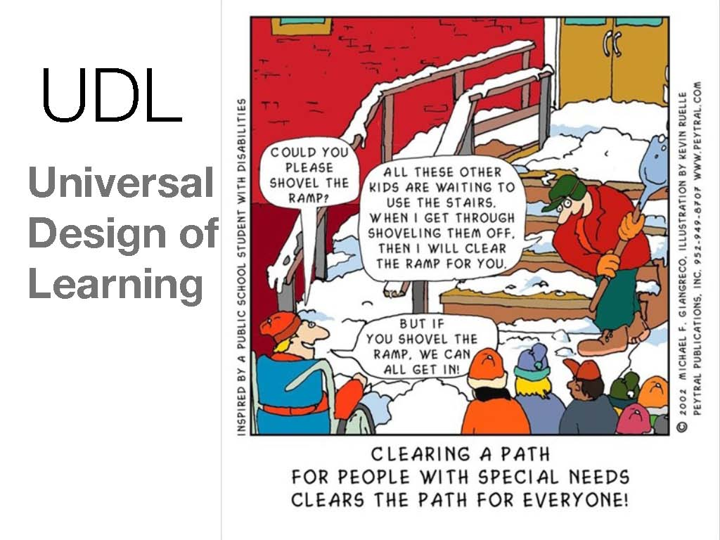 Universal Design Classroom Examples ~ Assistive technology what is udl