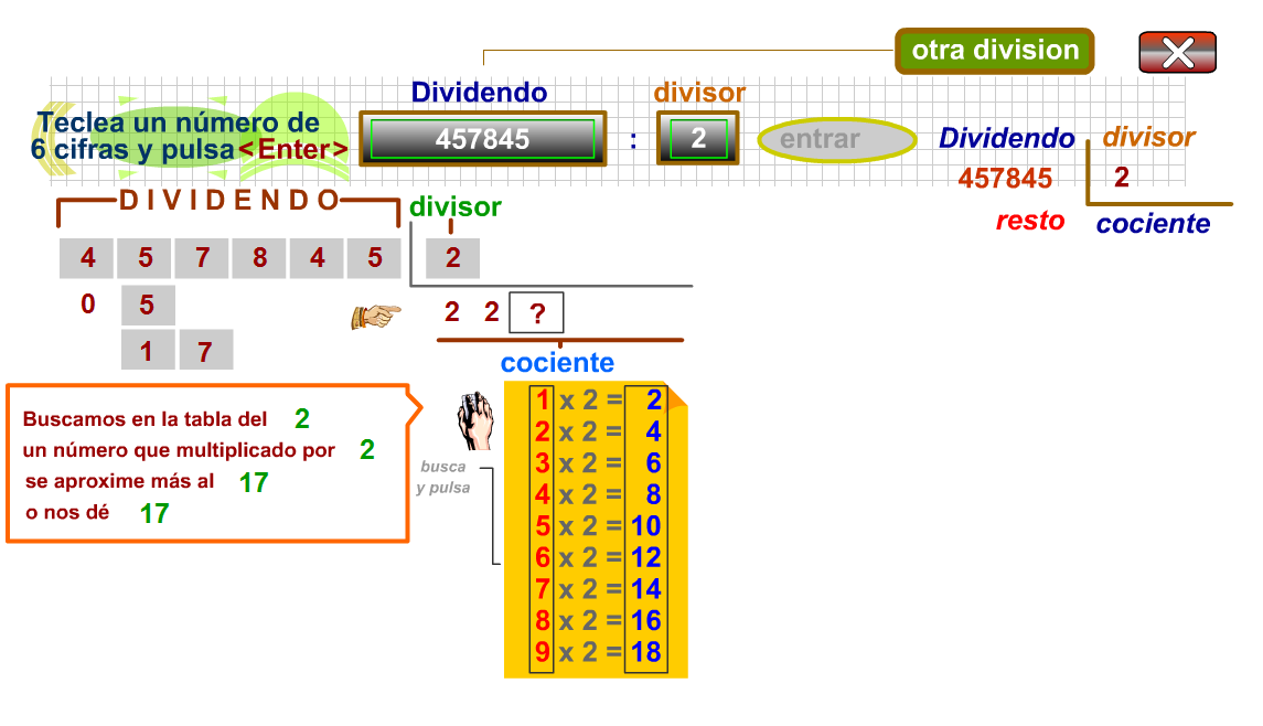 http://www.gobiernodecanarias.org/educacion/3/WebC/eltanque/ladivision/aprende/division2_p.html