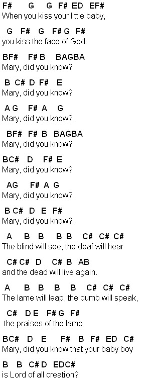 Flute Sheet Music: Mary Did You Know