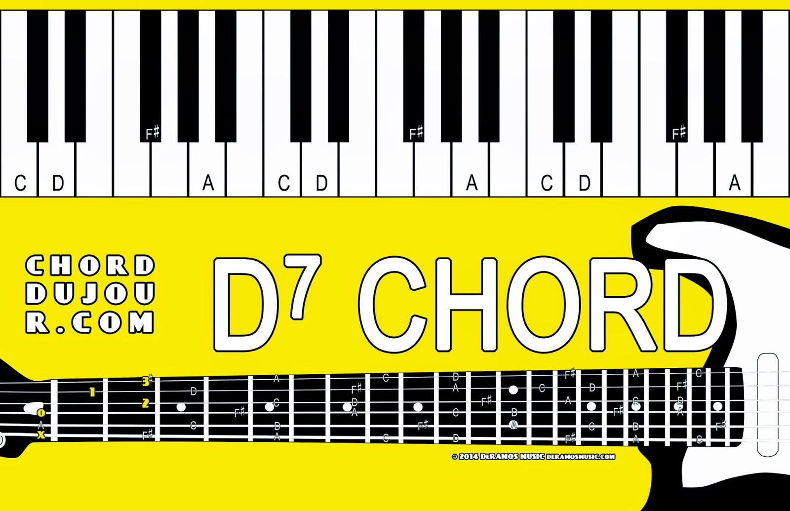 Chord du jour chord deux jour challenge bm7 and d7 guitarists play the chord its a d chord with a c note hexwebz Images