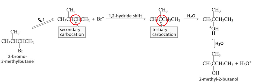 effect of solvent on sn1 and sn2 reactions pdf