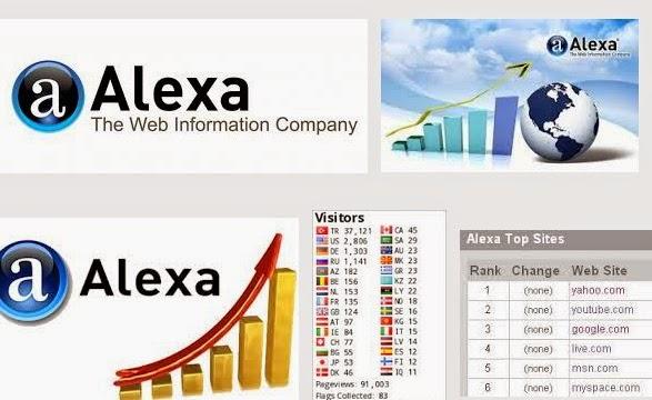 alexa neden yükselir, alexa hit programları, alexa hiti arttırma yükseltme programları, alexa programları indir