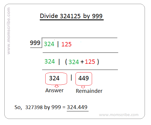 Calculate Division with Remainder using Vedic Maths for 9 99999 – Vedic Math Worksheets