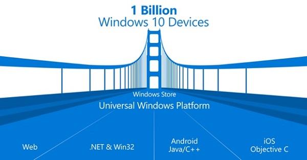 Microsoft open sources Windows Bridge for iOS
