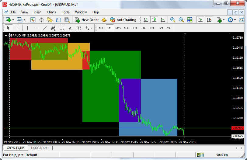 Software jam forex