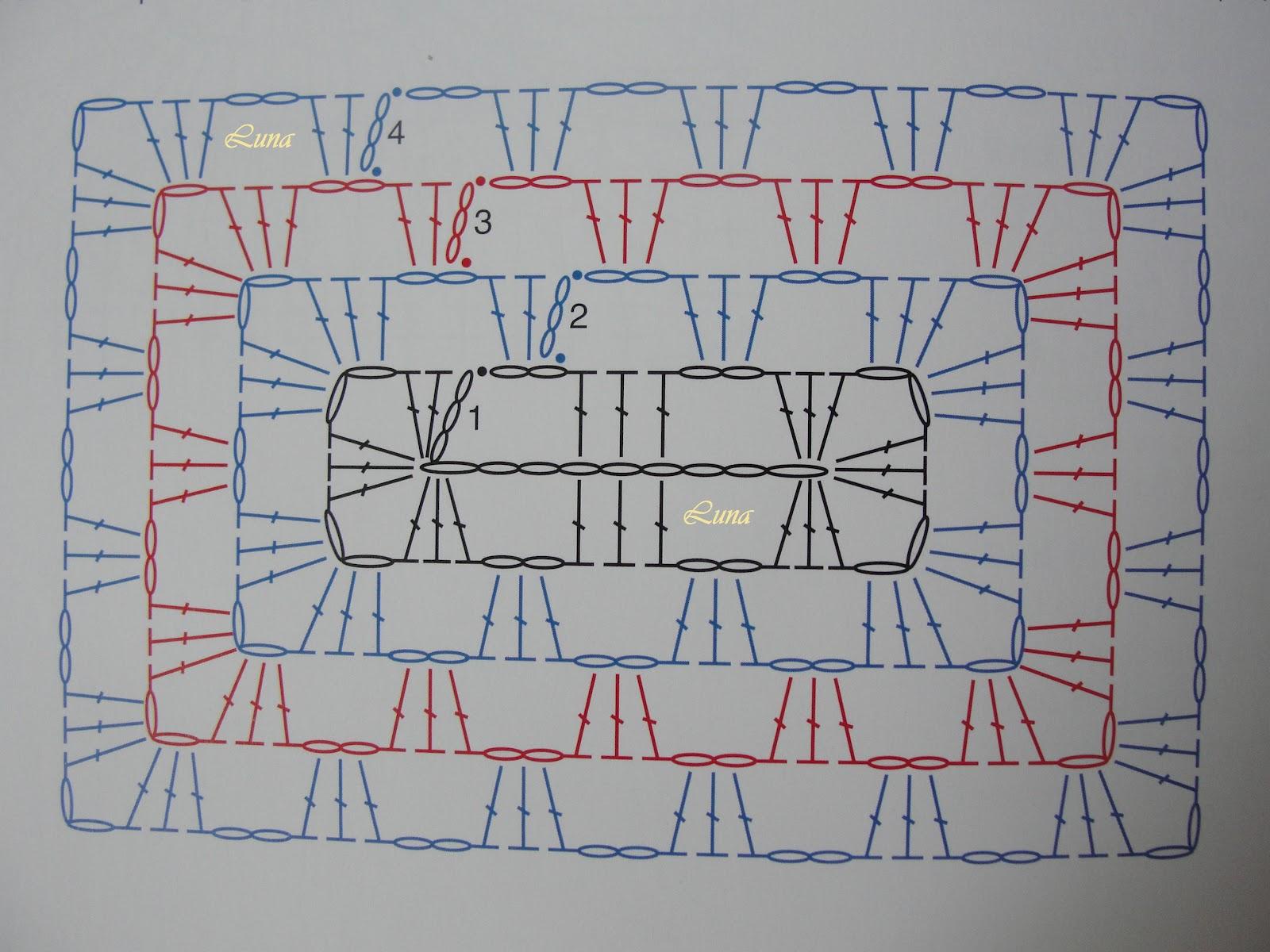 Схема вязания крючком квадратного ковра