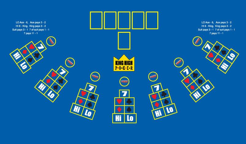 Casino aces nez perce casino