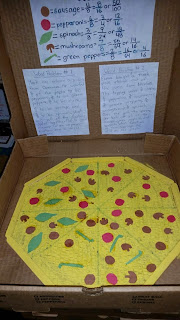 Image result for fractions pizza project