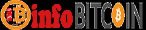 Infomasi Bitcoin dan Uang Digital