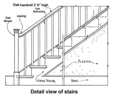 عباقرة المهندسين Yemeniarch1 انواع السلالم