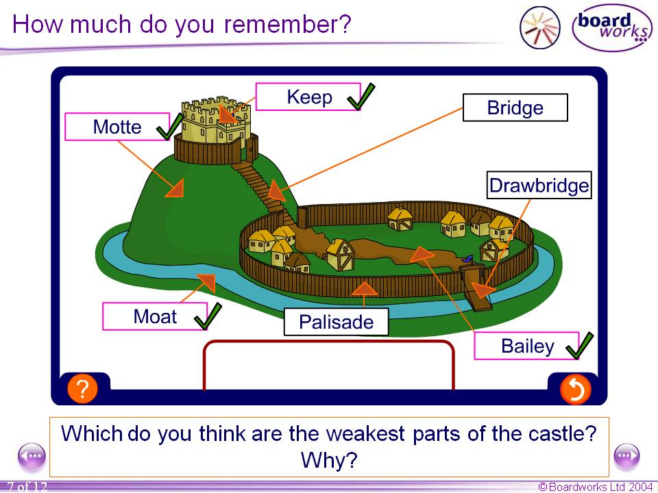 History Pgce Prep Motte And Bailey Castle Board Works Presentation