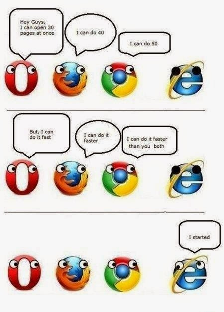 Web browser competition meme