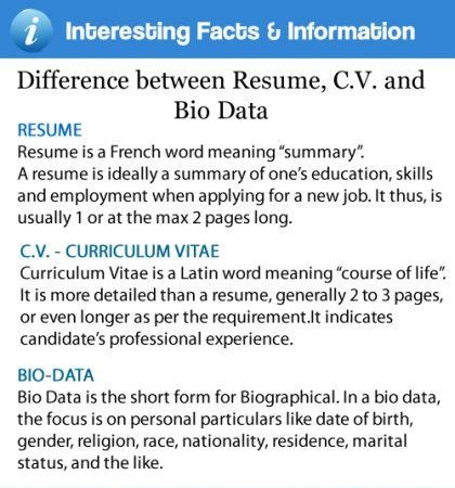 Difference between Resume CV and Bio Data