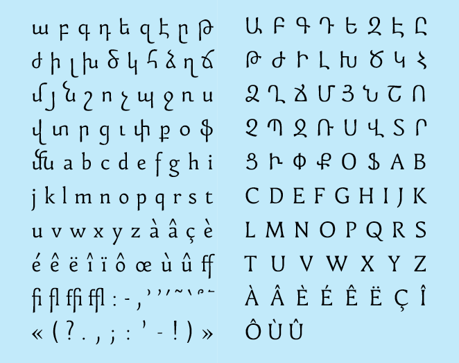thesis+font