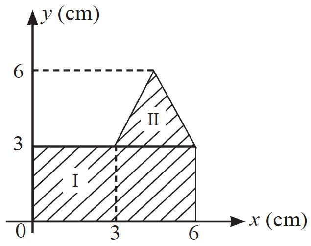 Contoh Soal Un Fisika Sma Dan Pembahasan Milingraphic