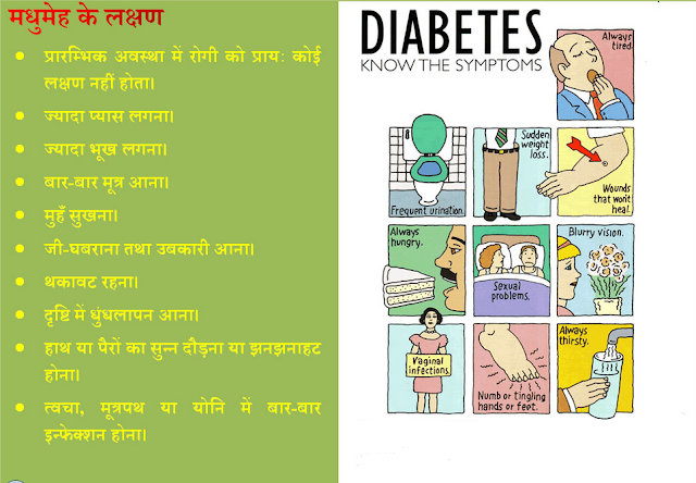 Diabetes reasons and remedies in Hindi