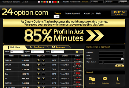 Binary option 24 7