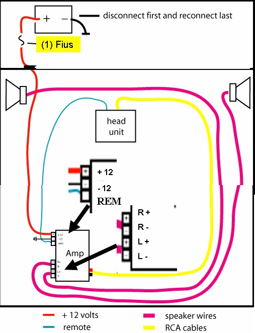 fire starting automobil diy pasang head unit dan power amp rh firestartingautomobil blogspot com 6 Channel Amp Wiring Diagram 2 Channel Amp Wiring Diagram
