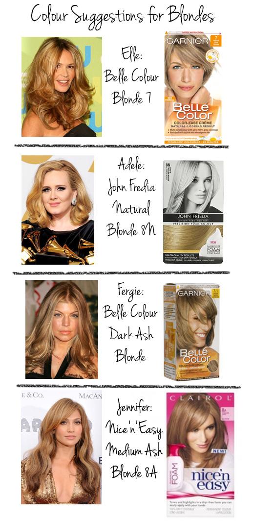 Scott Cornwall Hair Expert Home Balayage Step By Step Tutorial