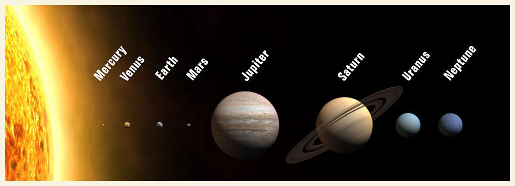 Gezegen Bulma Yöntemleri Nelerdir ? | Uzay Techs
