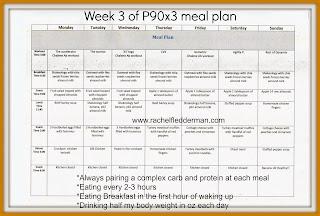P90x3 week 2