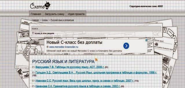 Русский язык и литературы в схемах