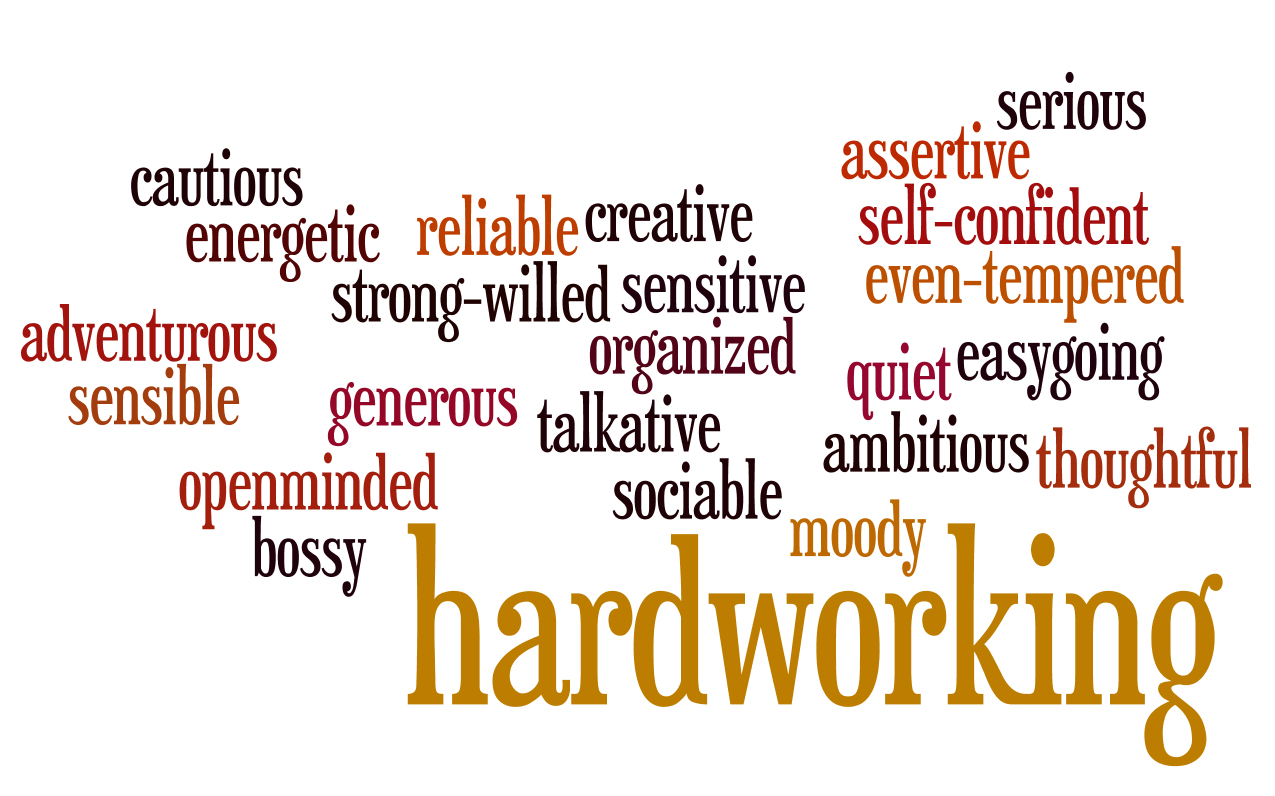 Use Awesome Adjectives to Describe Yourself and Boost Your Morale