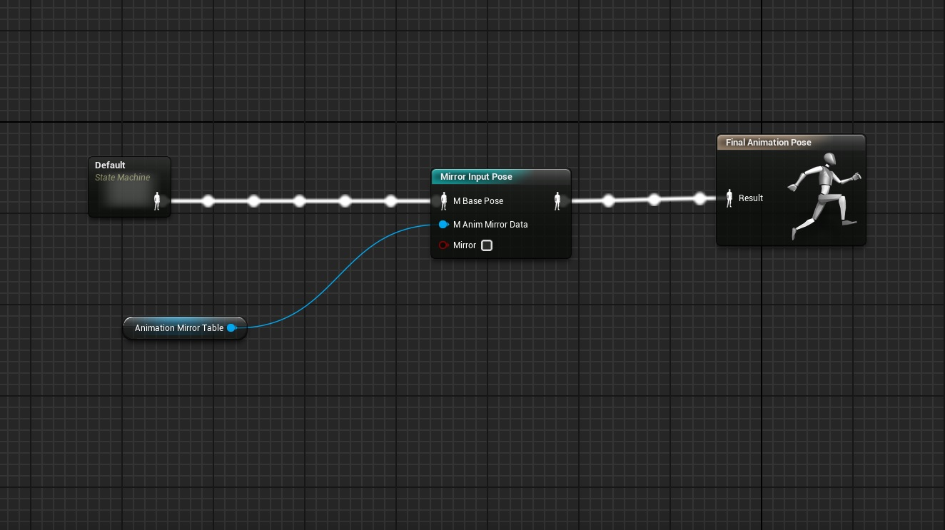 Animmotion mirroring 3d character animations is no extra animation needed here and the node just accepts the current pose and mirrors it and you can turn it on or off based on the game or animation malvernweather Gallery