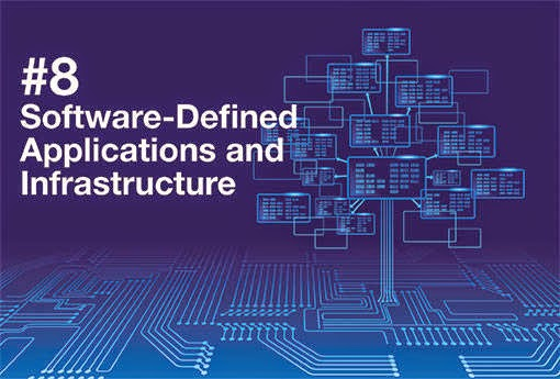 Software - Defined Applications and Infrastructure
