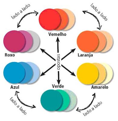 como combinar as cores para pintar uma parede listrada