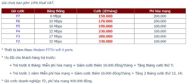 Đăng Ký Lắp Đặt Wifi FPT Thành Phố Mỹ Tho 1