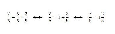 como converter um numeral misto numa fração