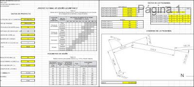 Diseño geométrico de carreteras (Alineamiento vertical y horizontal)