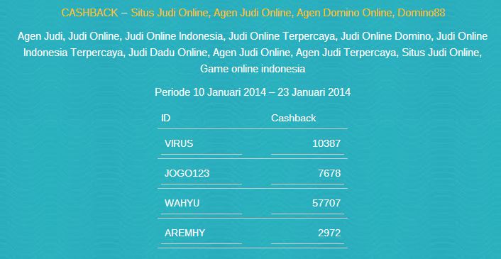 Situs Judi Online, Agen Judi Online, Agen Domino Online, Domino88 terpercaya