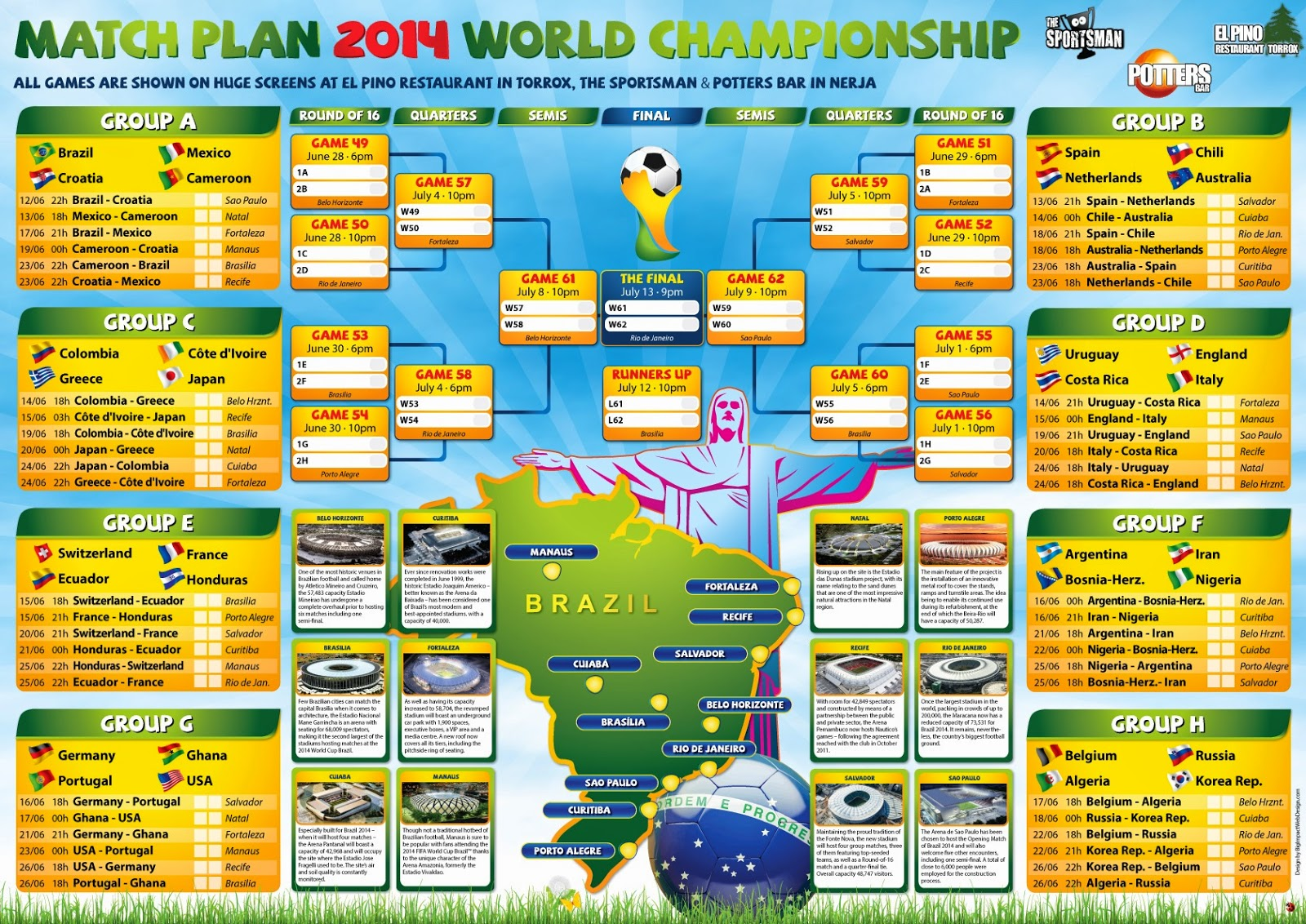Match plan 2014 World Championship