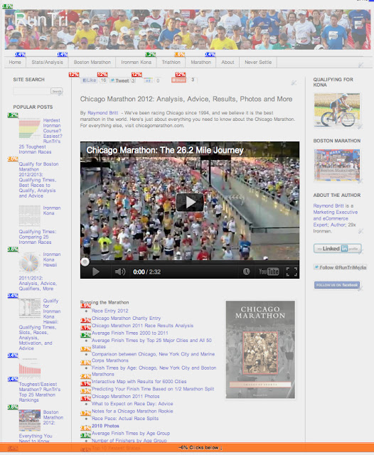 runtri chicago marathon web analytics 60 000 visitors 45 000 entrants. Black Bedroom Furniture Sets. Home Design Ideas