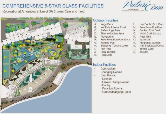 Puteri Cove Facilities