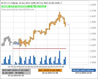 Long 6E (Евро) (21.01.13)