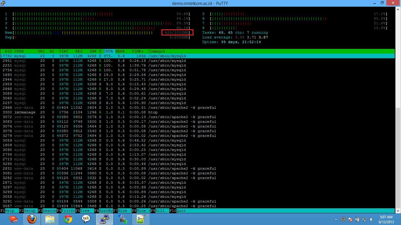 output htop di ubuntu