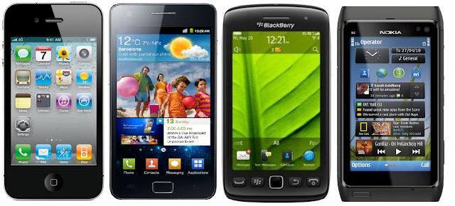 Cara Memindahkan Semua Contact HP Nokia/ Android Ke Blackberry