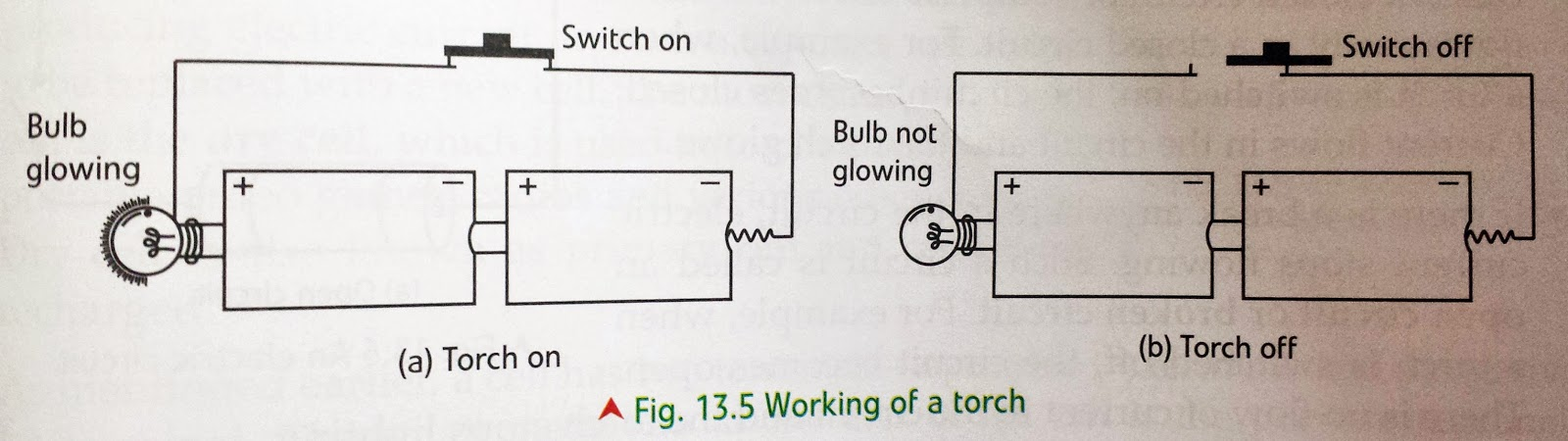 Science@DPSkamal: NOTES, Gr6 - Electricity and Circuits on schematic for pump, schematic for transformer, schematic for furnace, schematic for cable, schematic for lamps, schematic for parts, schematic for air conditioning, schematic for electrical, schematic for heater, schematic for fittings, schematic for power supply, schematic for solenoid, schematic for speakers, schematic for fuse, schematic for building, schematic for alternator, schematic for battery, schematic for relay, schematic for engine, schematic for clutch,