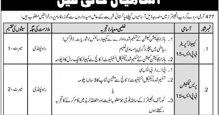 essay on pakistan army