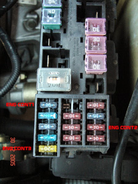 b7pl christie pacific case history nissan x trail ecu reset fuse box nissan x trail 2003 fuse box diagram at soozxer.org