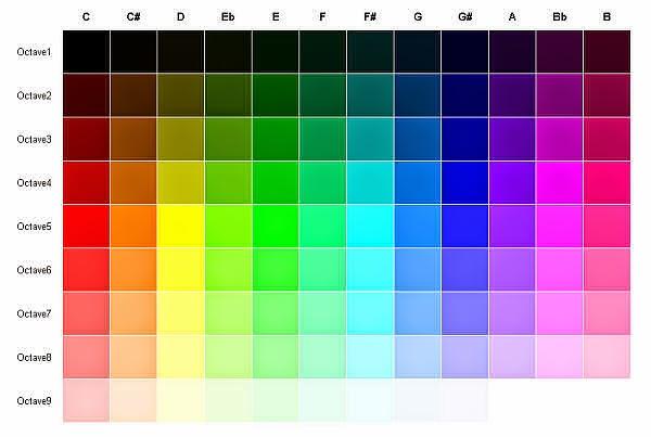 Yeşil Renk Tonlarının İsimleri ve Kodları