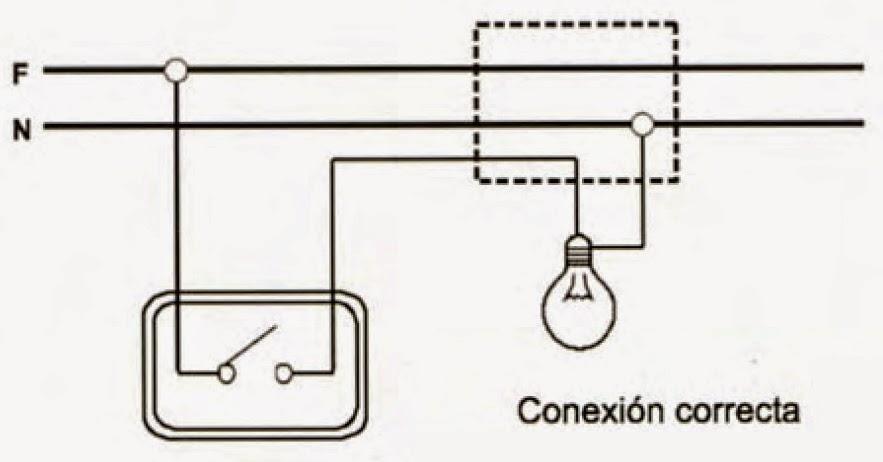 Instalaciones eléctricas residenciales - cableado correcto de un foco