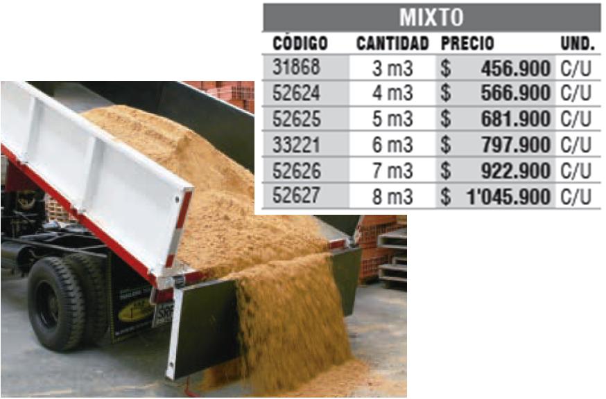 Placa facil precios de los materiales en almacenes for Precio por metro cuadrado de pintura