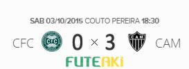 O placar de Coritiba 0x3 Atlético-MG pela 29ª rodada do Brasileirão 2015